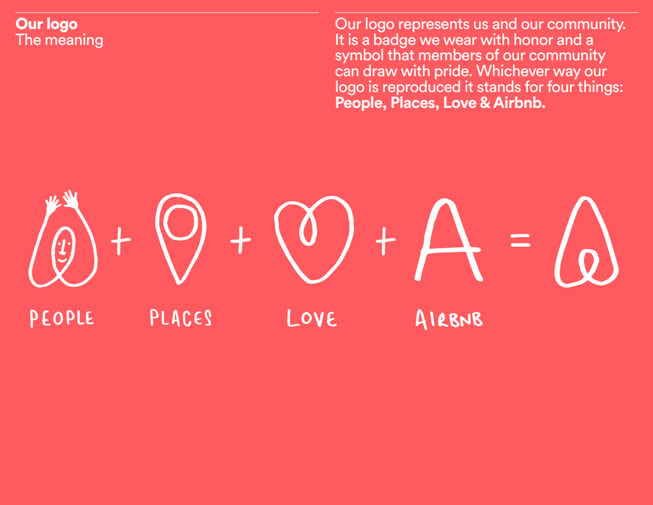 A brand image of Airbnb's rebrand and logo meaning