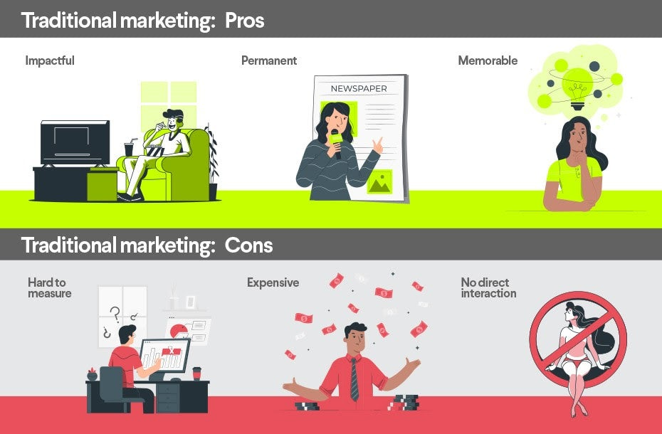 Traditional marketing pros and cons graphic