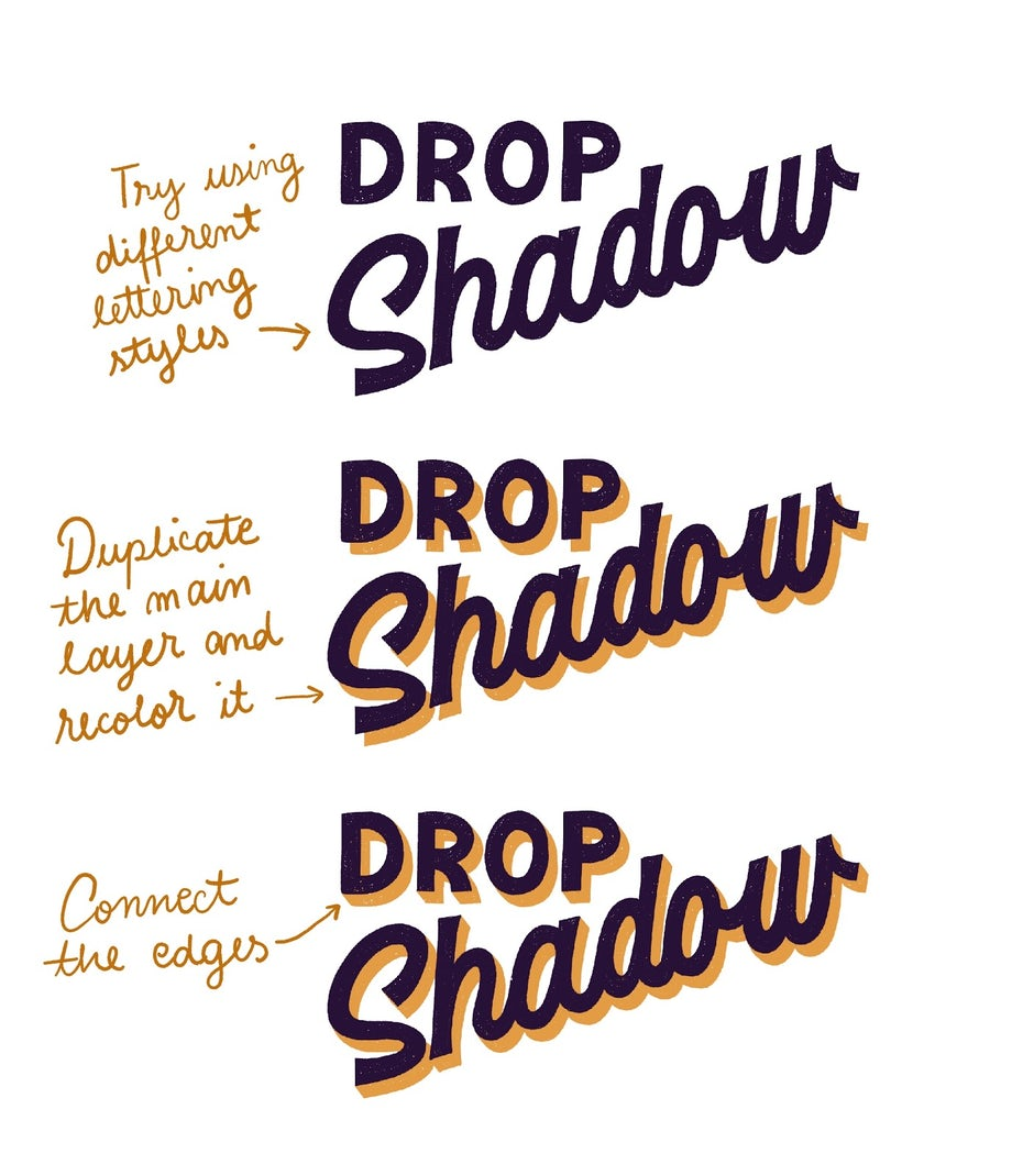 Drop shadow 3D lettering