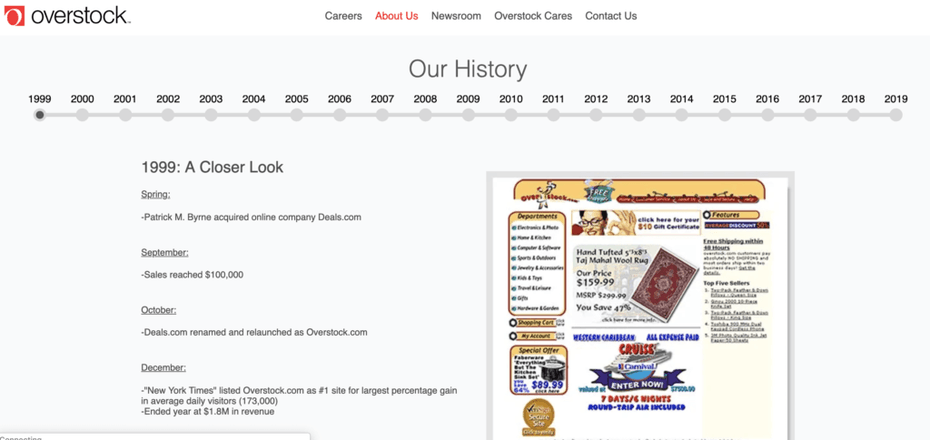 Site web d'overstock