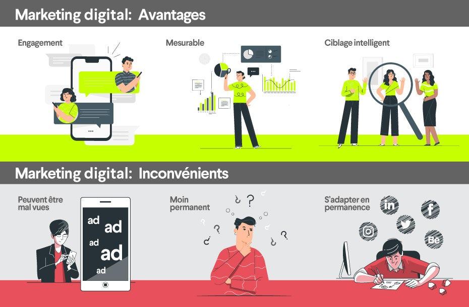 Marketing digital avantages et inconvénients