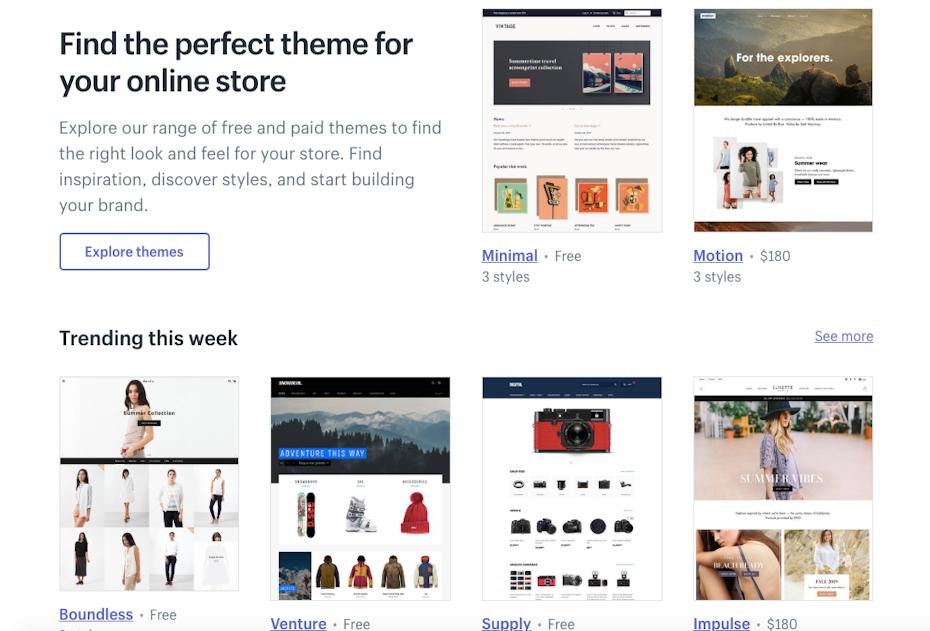 Modèles du site Shopify