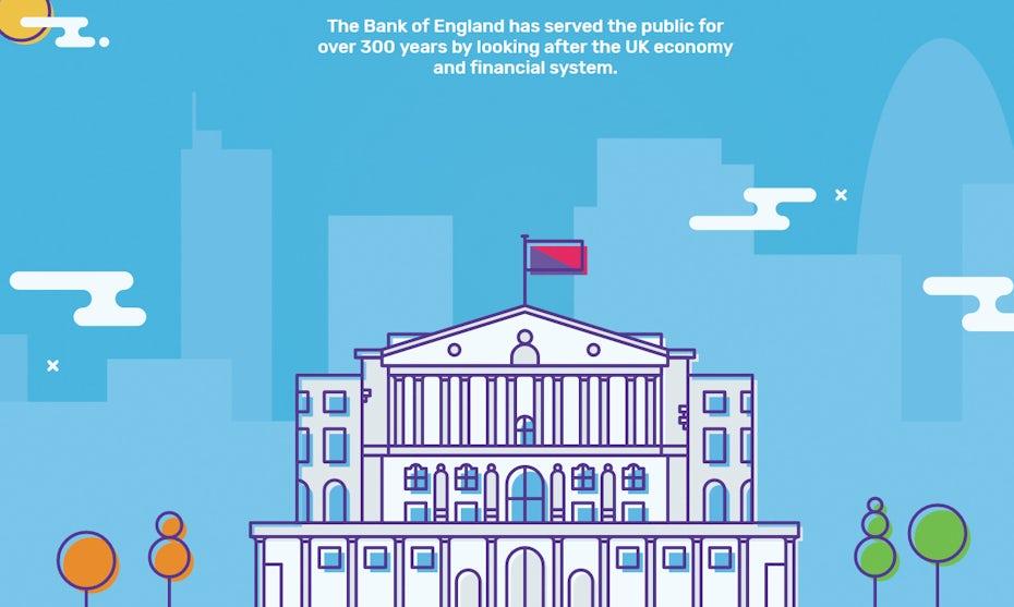 Bank of England website