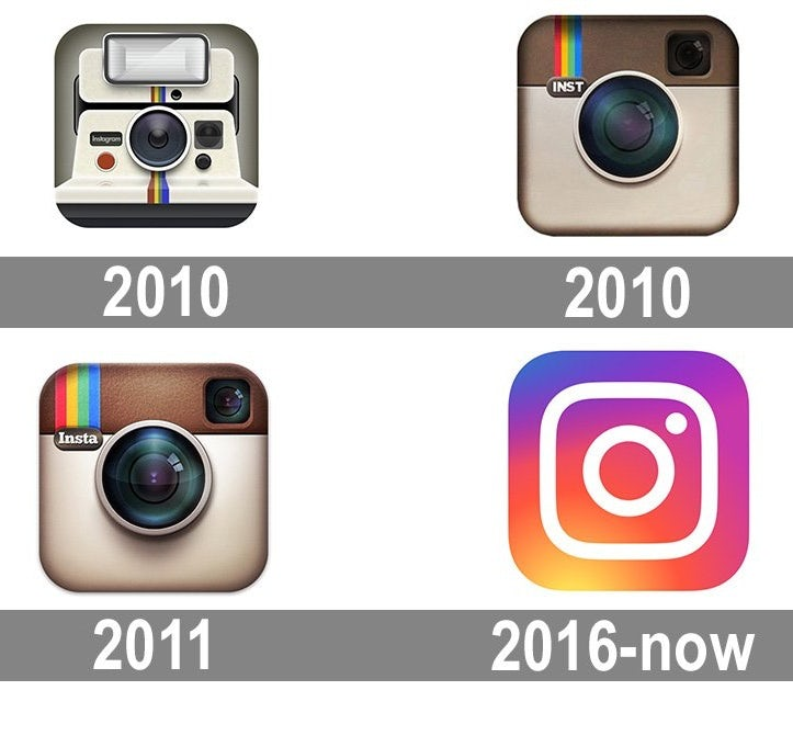 Evolution of the Instagram logo