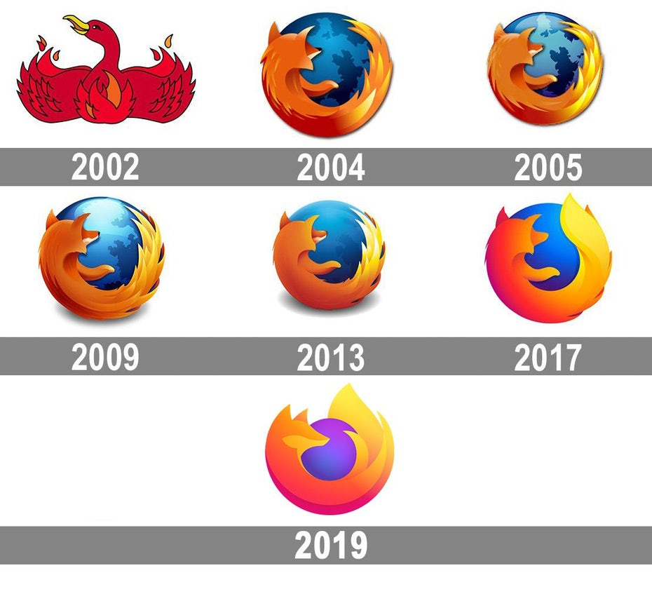 Evolution of the Mozilla Firefox logo