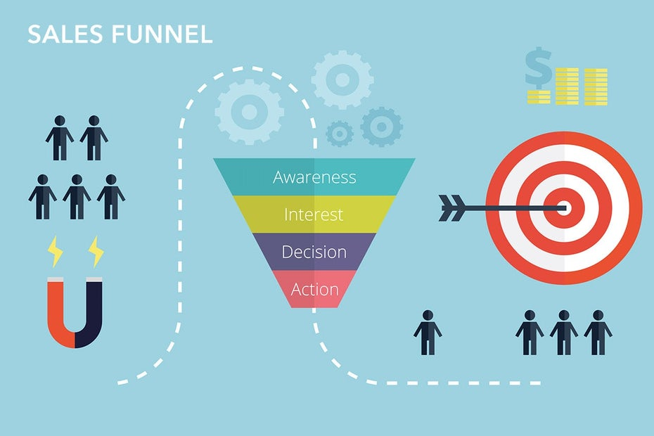 flat design infographic showing the stages of a sales funnel