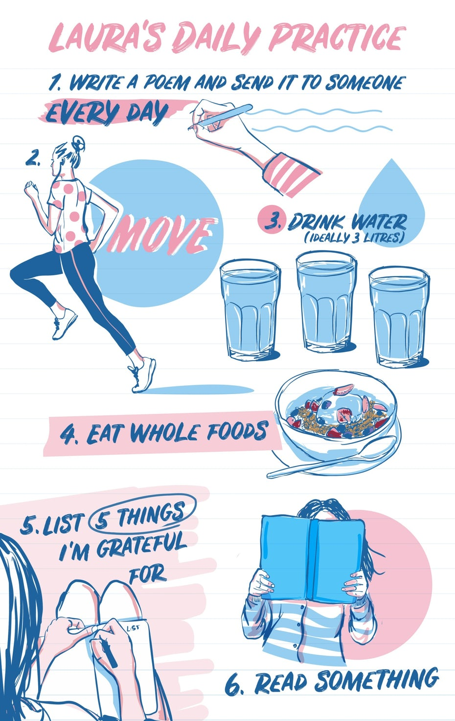 illustration interspersed with text describing healthy habits