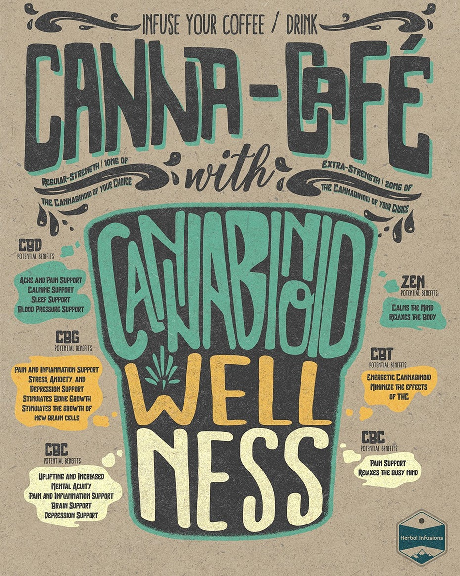 Hand-lettered poster design for cannabis cafe