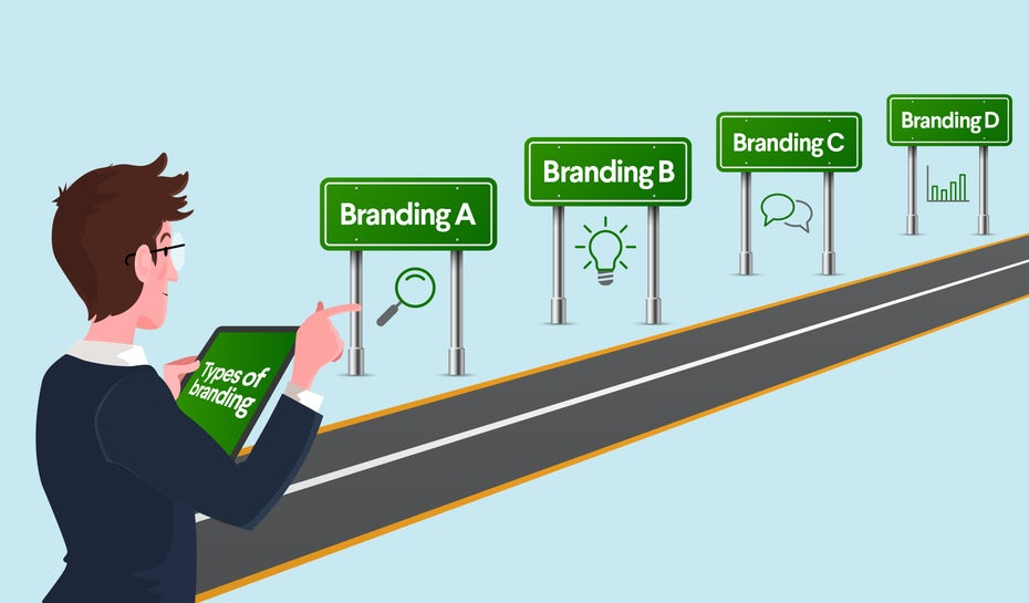 illustration presenting the various types of branding