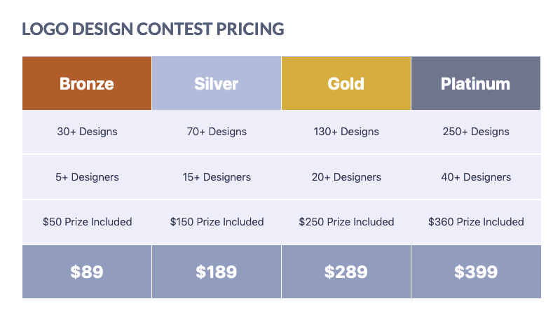 Hatchwise pricing for logo design contest.