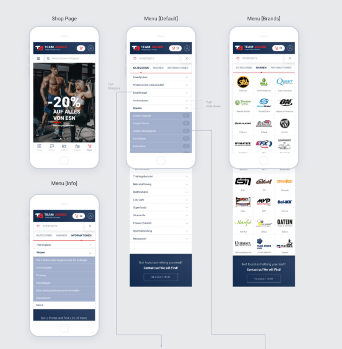 Mobile website design and navigation menu for a fitness brand