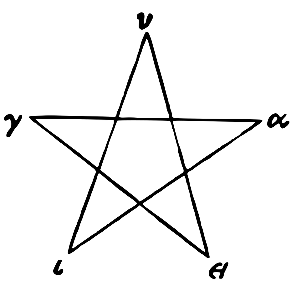An example of the pentagram sacred geometry