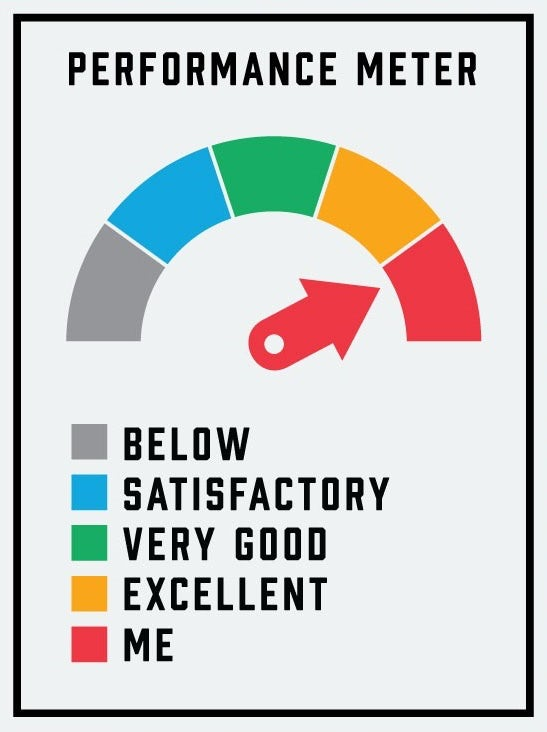 "poster showing a performance meter with notches from ""below"" to ""me"""
