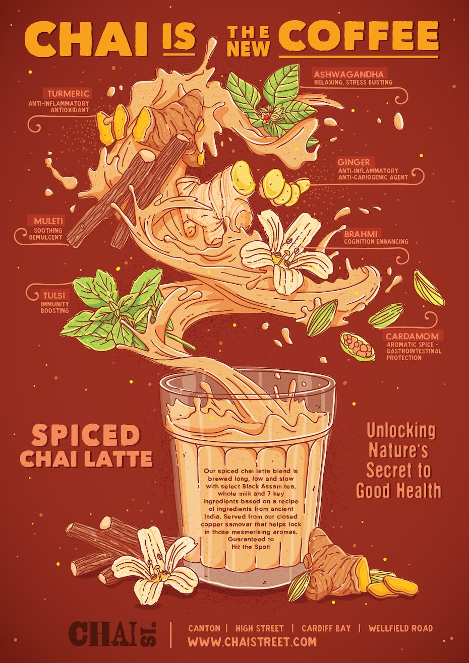 illustration infographic of a chai latte in bold colors
