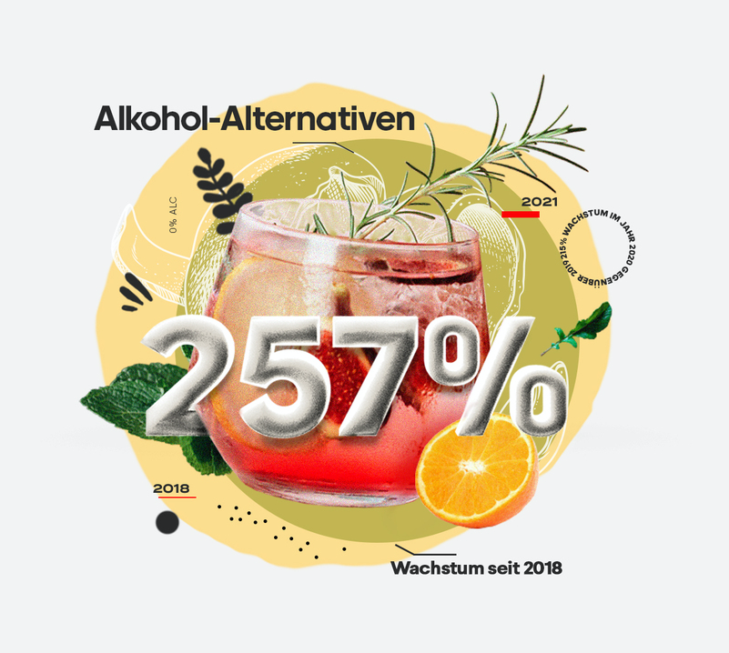 Aufstrebende Branchen 2021: Alkohol-Alternativen