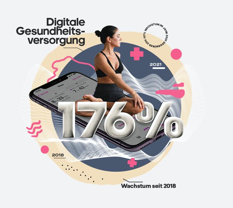 aufstrebende Branchen 2021: digitale Gesundheitsversorgung