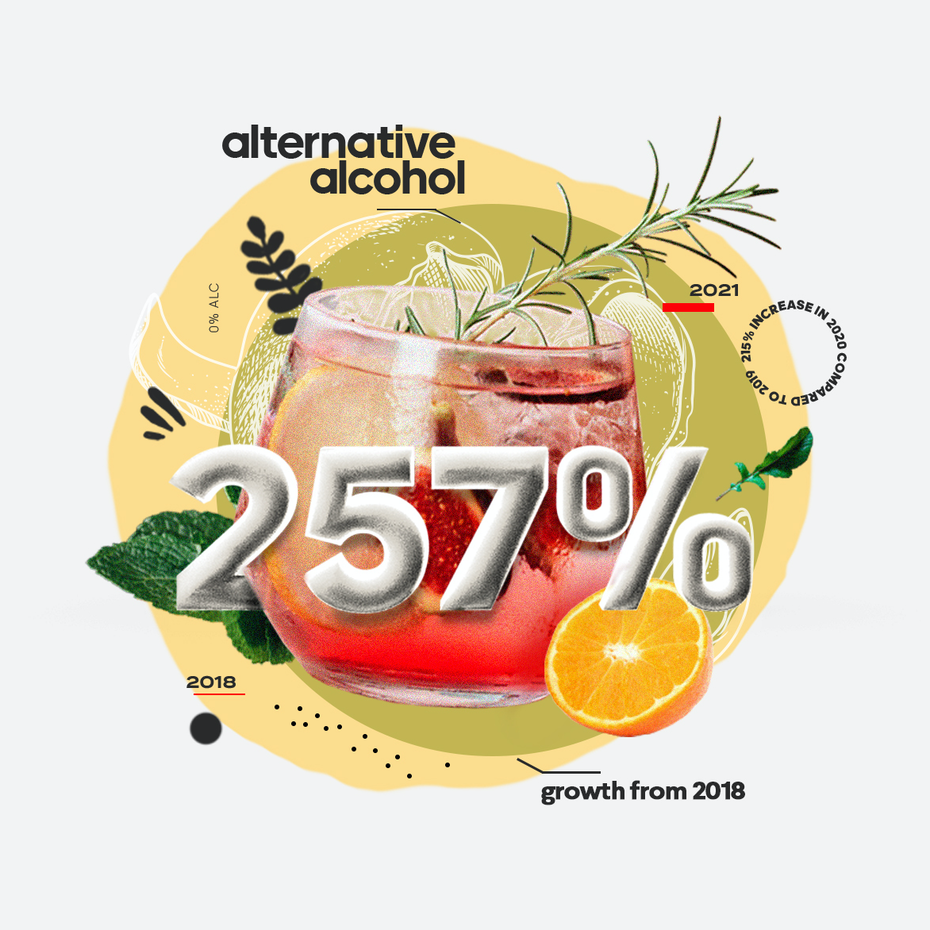 cutting edge industry 2021: alternative alcohol products