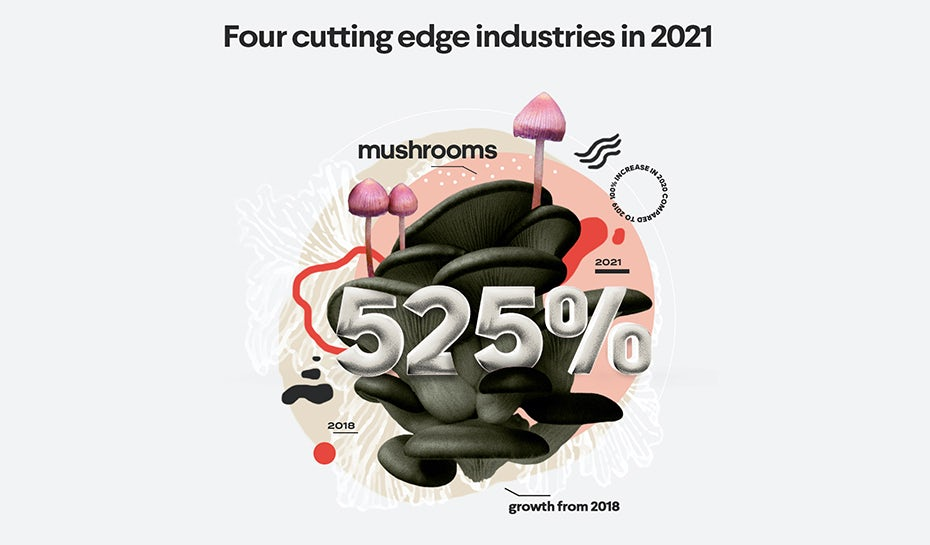 4 cutting-edge industries to watch in 2021