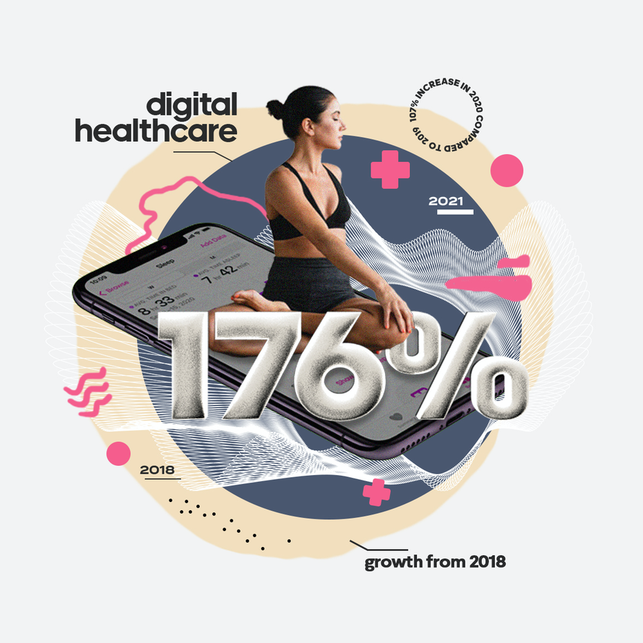 cutting edge industry 2021: digital health