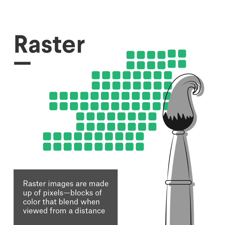 Illustration explaining raster image file types