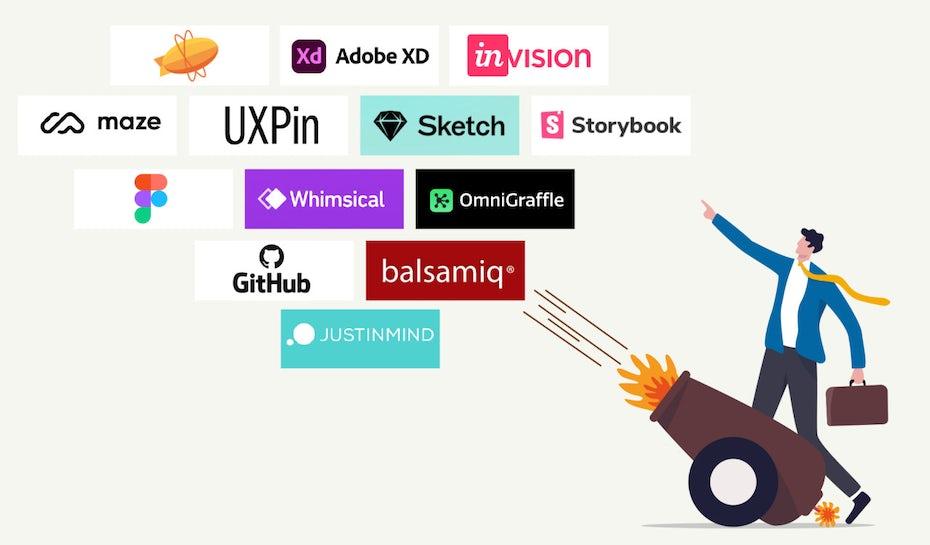 Best UI design tools