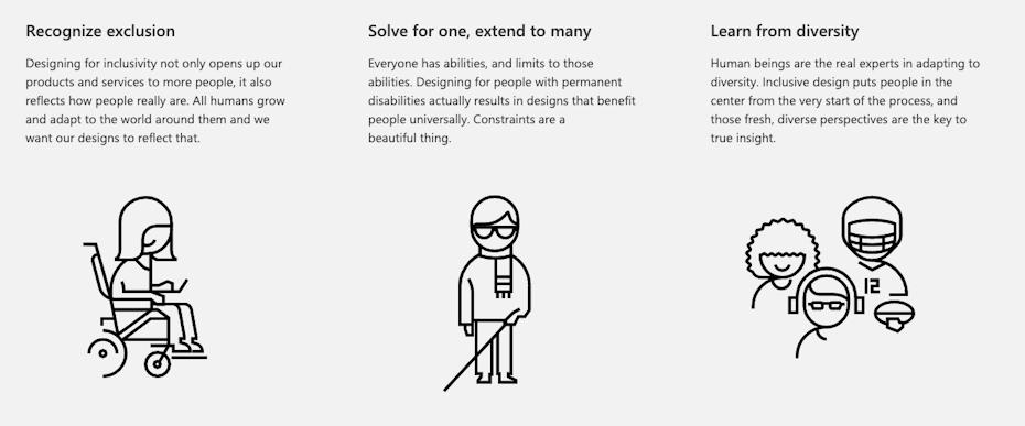 Representation of the principles of inclusive design