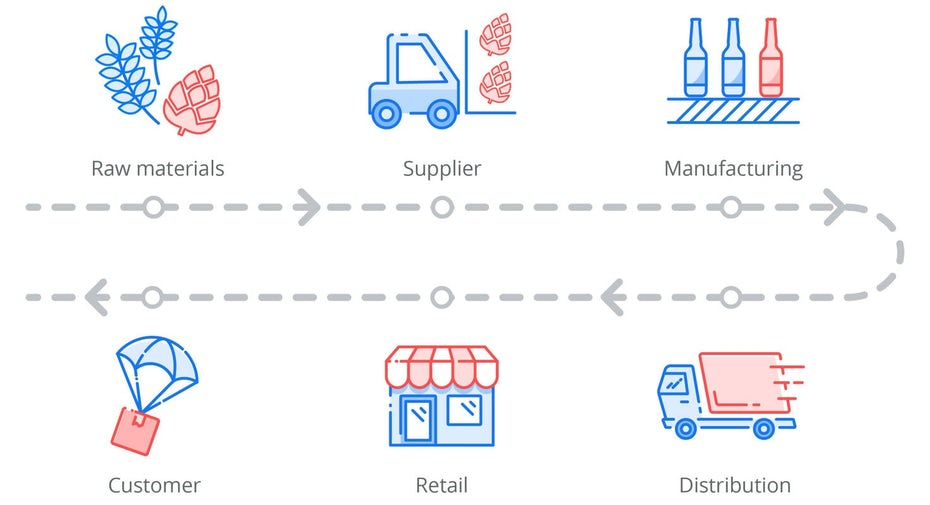 red and blue line illustration of a supply chain
