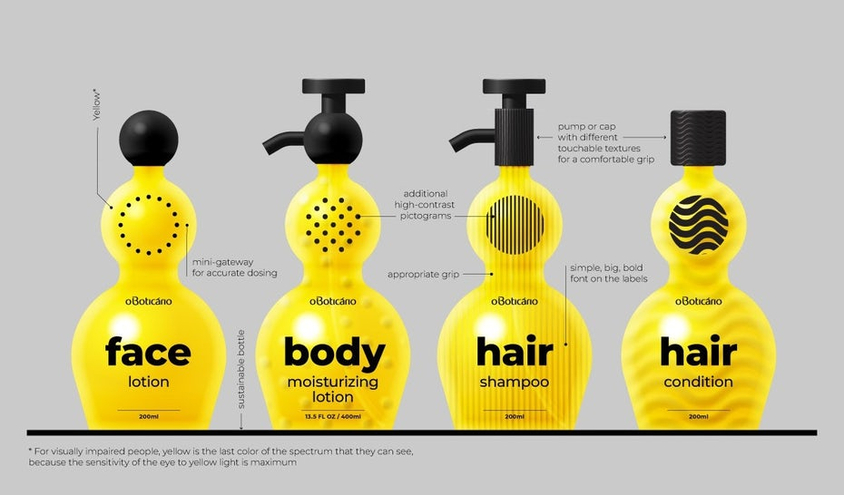 rendering of yellow shampoo and body wash bottles