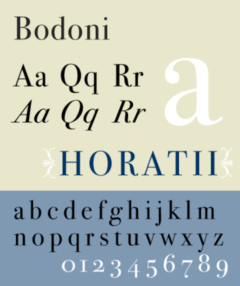 Bodoni typeface alphabet