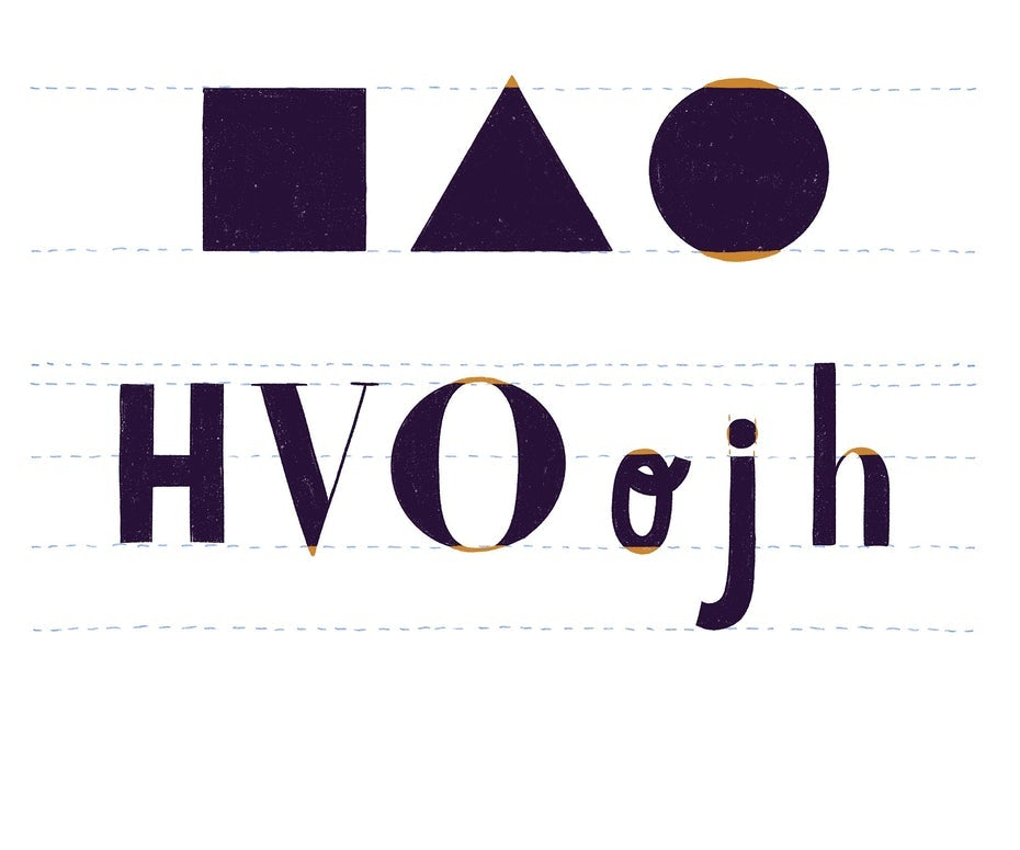 Illustration of the different typographic shapes