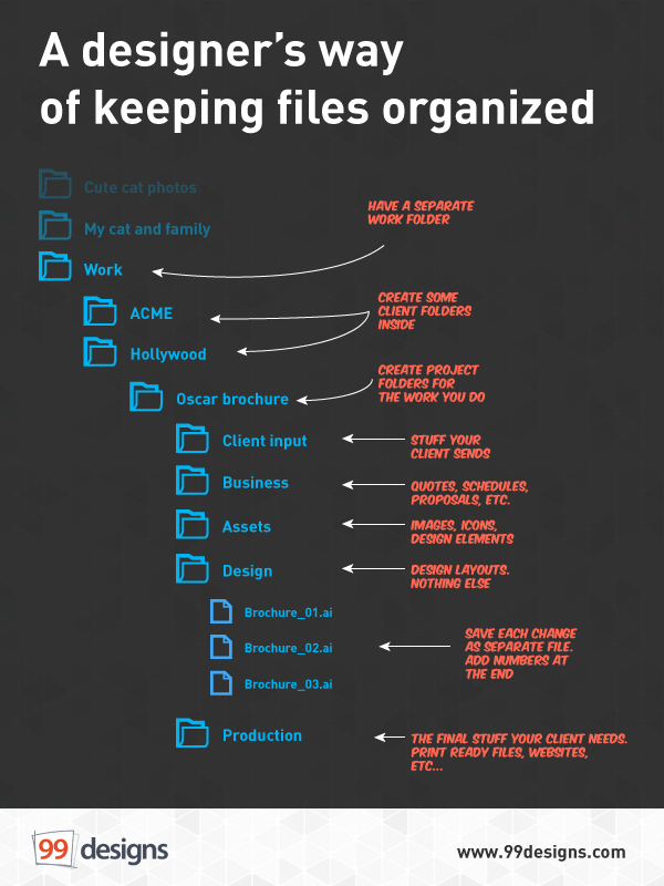 Do you keep your files tidy? File-system-02