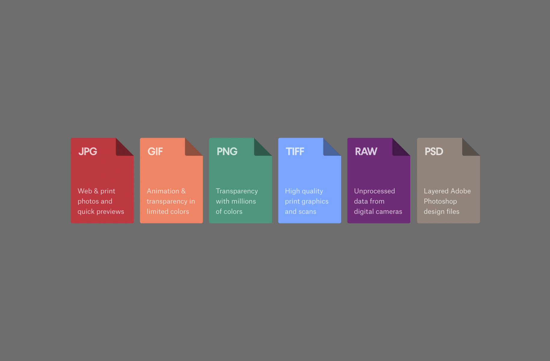 Image file formats: everything you\u0027ve ever wanted to know - 99designs