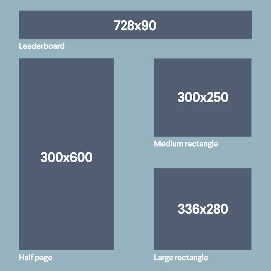 use the most effective standard banner sizes