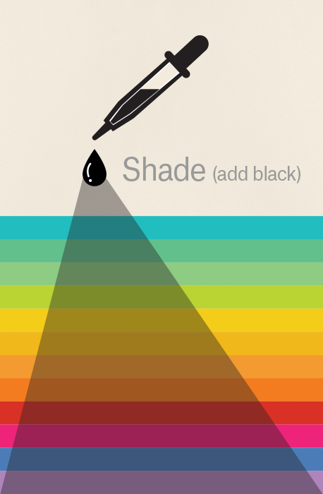 Simply put tints tones and shades are variations of hues or colors on the color wheel. A tint is a hue to which white has been added.