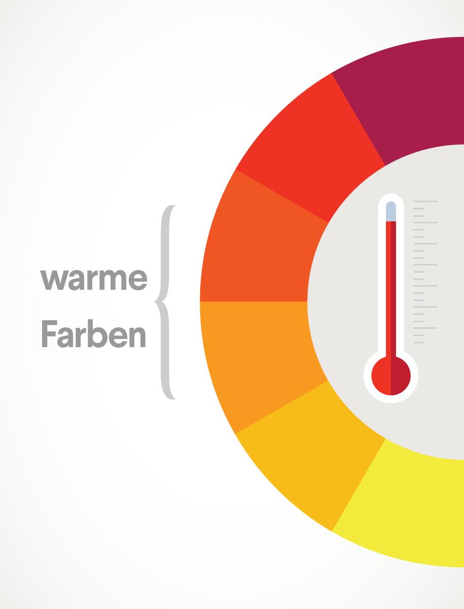 warme farben malerei, die grundlagen der farbenlehre - 99designs, Innenarchitektur