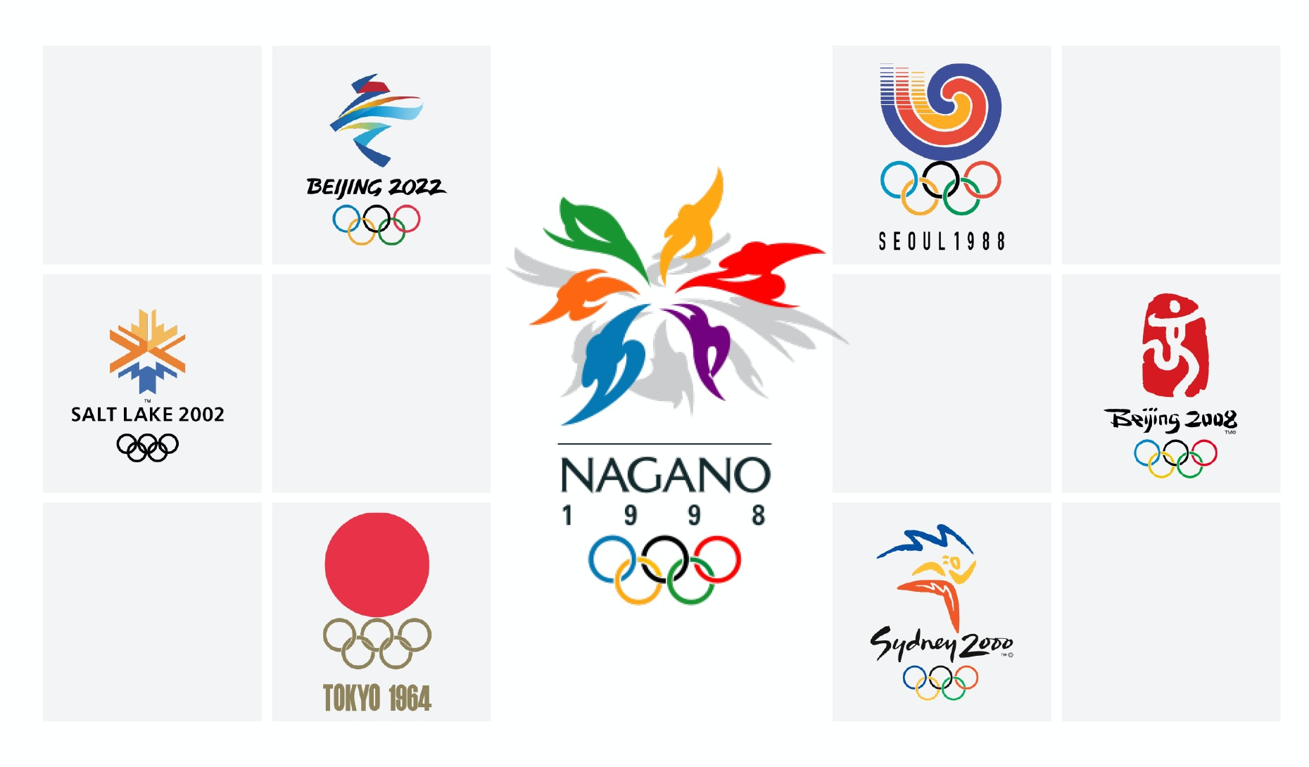 The best and worst olympic logos of all time