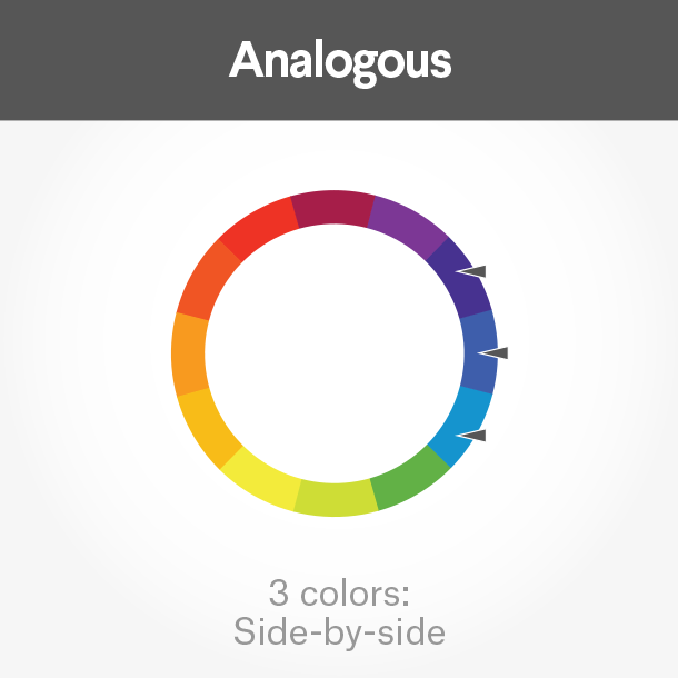 Analogous colors on the color wheel