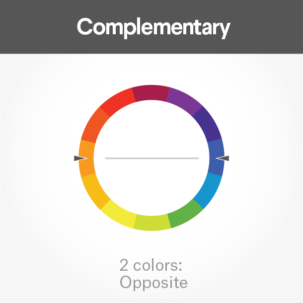 Complementary colors on the color wheel.