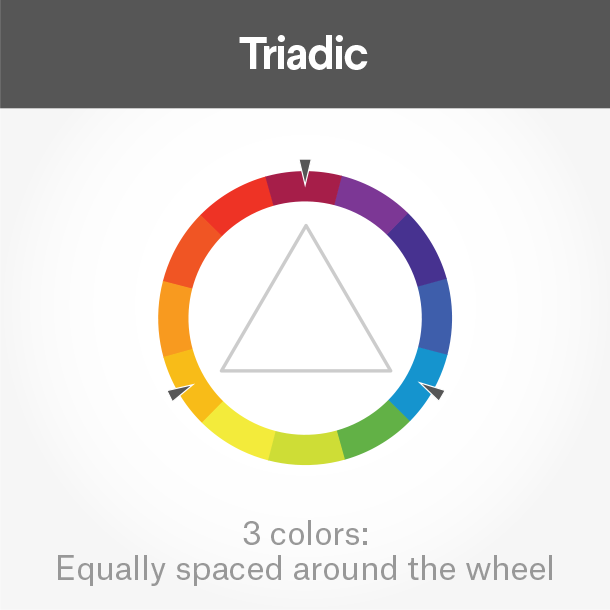 Triadic colors around the color wheel